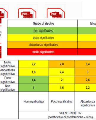 modulistica-antiriciclaggio-2020